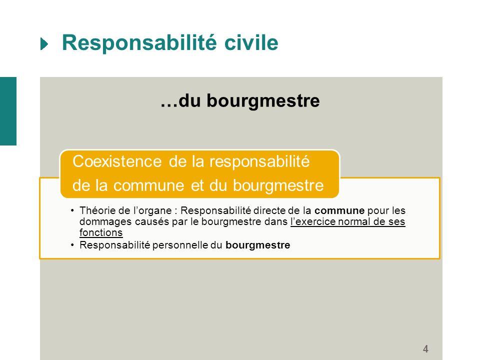 Responsabilité civile 4 Théorie de lorgane : Responsabilité directe de la commune pour les dommages causés par le bourgmestre dans lexercice normal de