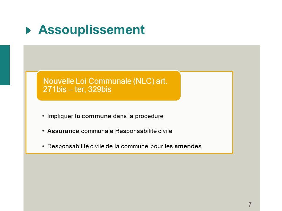 Assouplissement 7 Impliquer la commune dans la procédure Assurance communale Responsabilité civile Responsabilité civile de la commune pour les amende