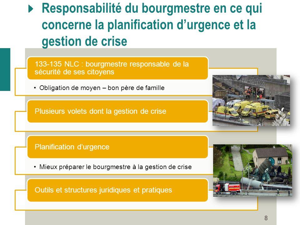 Responsabilité du bourgmestre en ce qui concerne la planification durgence et la gestion de crise 8 Obligation de moyen – bon père de famille 133-135