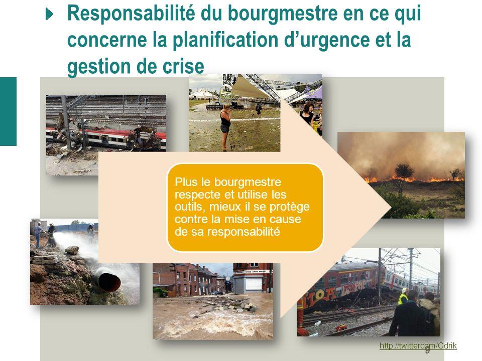 Responsabilité du bourgmestre en ce qui concerne la planification durgence et la gestion de crise 9 http://twittercom/Cdrik Plus le bourgmestre respec