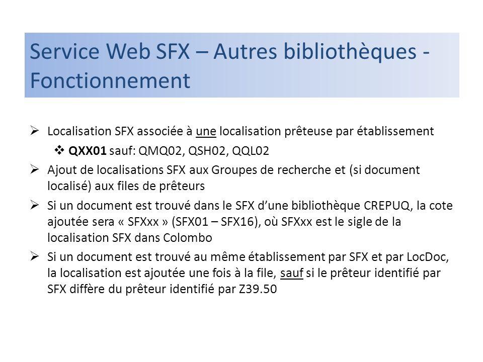 Service Web SFX – Autres bibliothèques - Fonctionnement Localisation SFX associée à une localisation prêteuse par établissement QXX01 sauf: QMQ02, QSH02, QQL02 Ajout de localisations SFX aux Groupes de recherche et (si document localisé) aux files de prêteurs Si un document est trouvé dans le SFX dune bibliothèque CREPUQ, la cote ajoutée sera « SFXxx » (SFX01 – SFX16), où SFXxx est le sigle de la localisation SFX dans Colombo Si un document est trouvé au même établissement par SFX et par LocDoc, la localisation est ajoutée une fois à la file, sauf si le prêteur identifié par SFX diffère du prêteur identifié par Z39.50