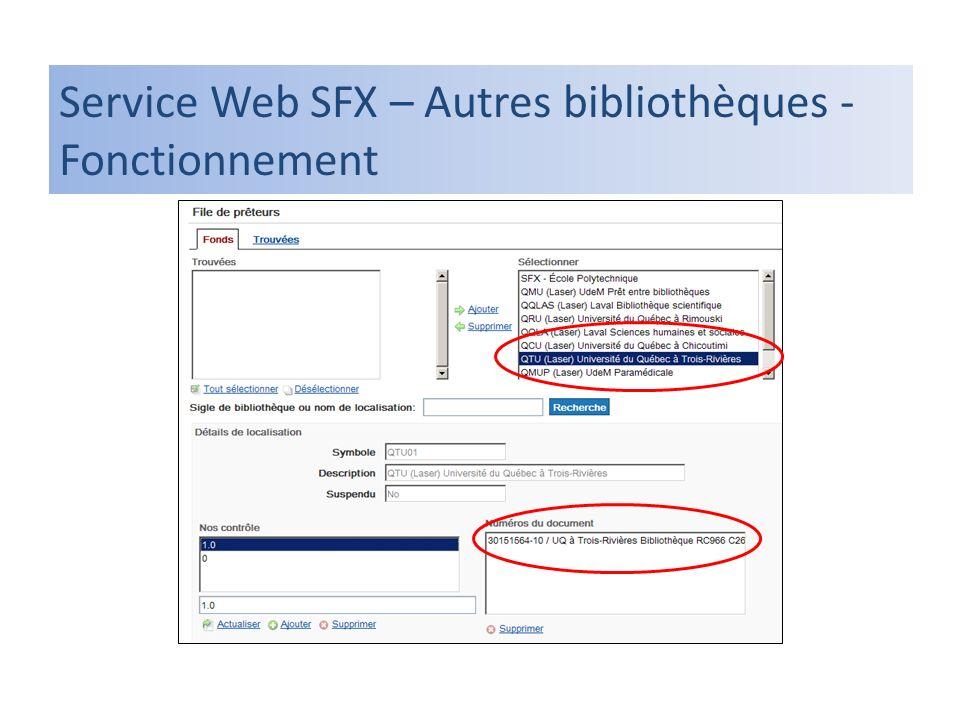 Service Web SFX – Autres bibliothèques - Fonctionnement
