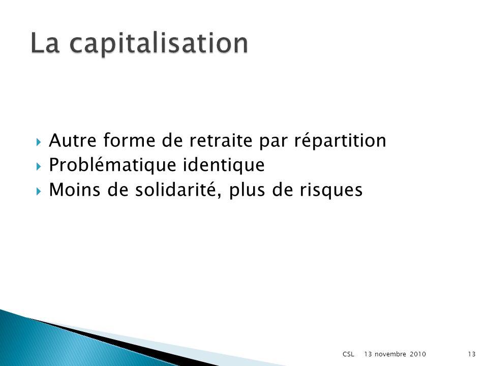 Autre forme de retraite par répartition Problématique identique Moins de solidarité, plus de risques 13 novembre 2010 13CSL