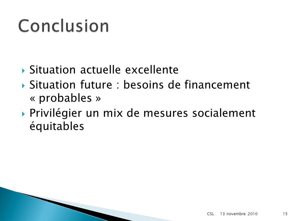 Situation actuelle excellente Situation future : besoins de financement « probables » Privilégier un mix de mesures socialement équitables 13 novembre 2010 CSL15