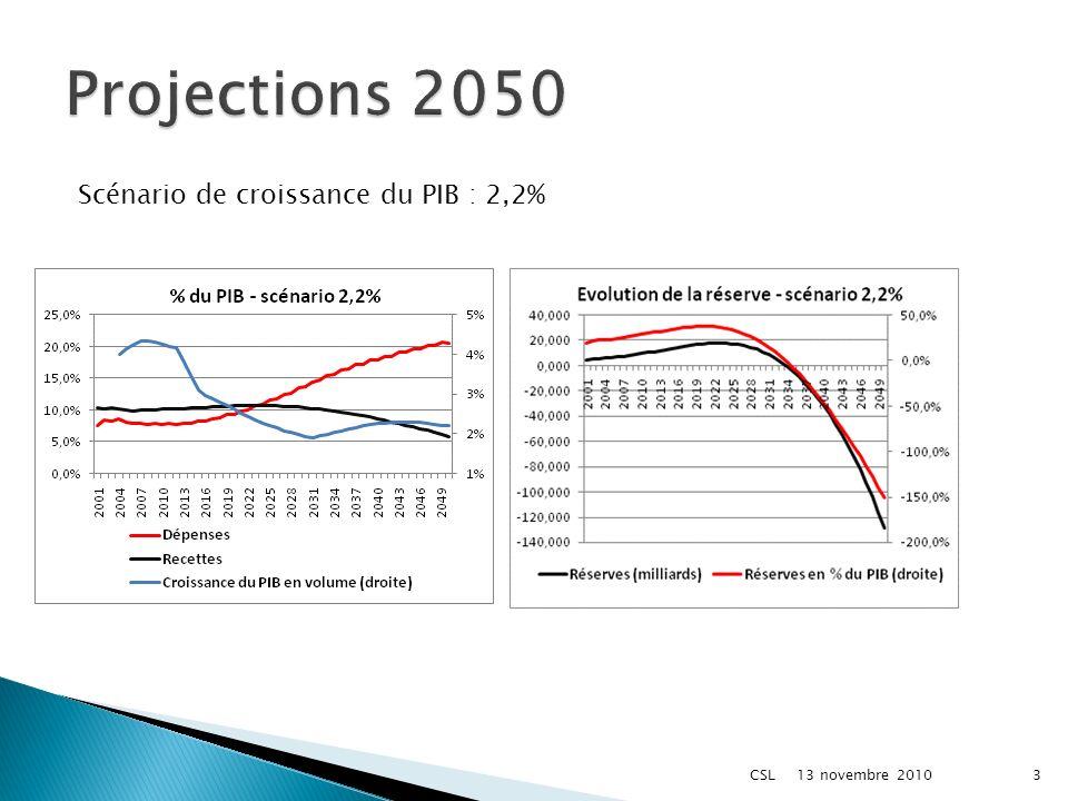 Scénario de croissance du PIB : 2,2% 13 novembre 2010 3CSL