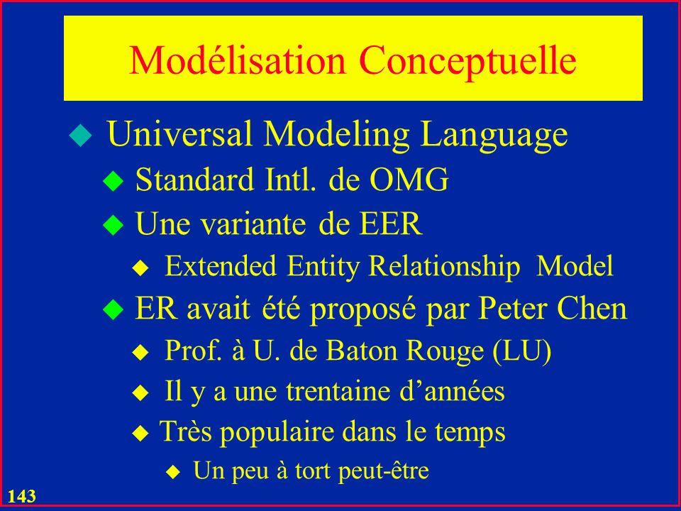 142 Modélisation Conceptuelle u Univers u Objets u Entités u Propriétés u Associations entre les objets u Fonctions… u Ensembles spécifiques dobjets u Types u Classes...