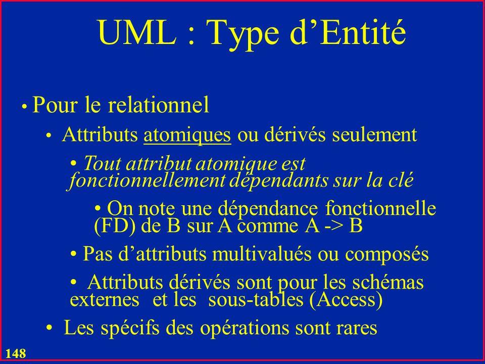 147 UML : Type dEntité Nom Attributs clé et non-clé Opérations