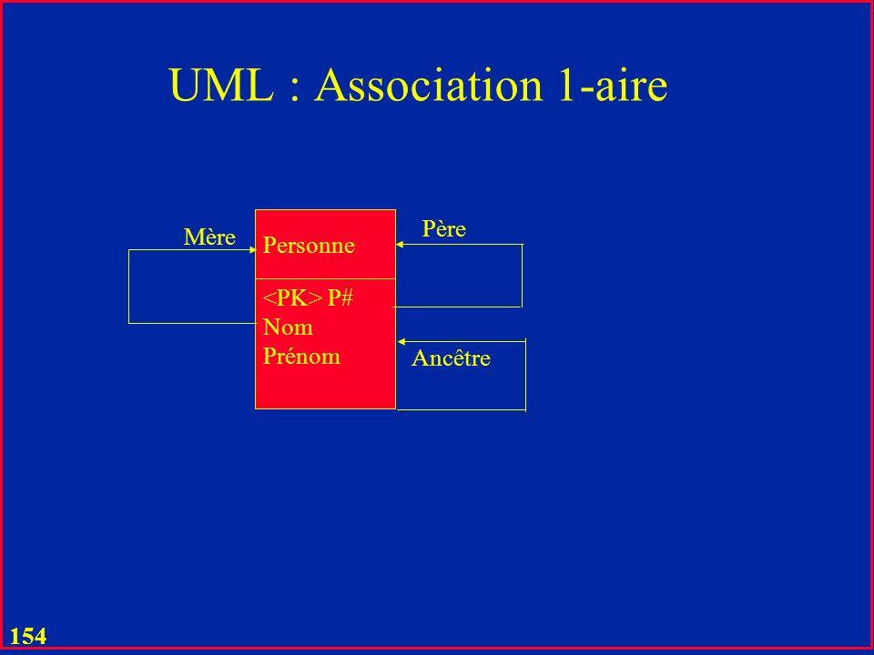 153 UML : Association n-aire u Les patients P sont soignés par des médecins M, dans des services S u Un médecin peut être partagé entre plusieurs patients et services 1 P S 1 1..4 100 1..5 1 Soin M Que disent les chiffres ?