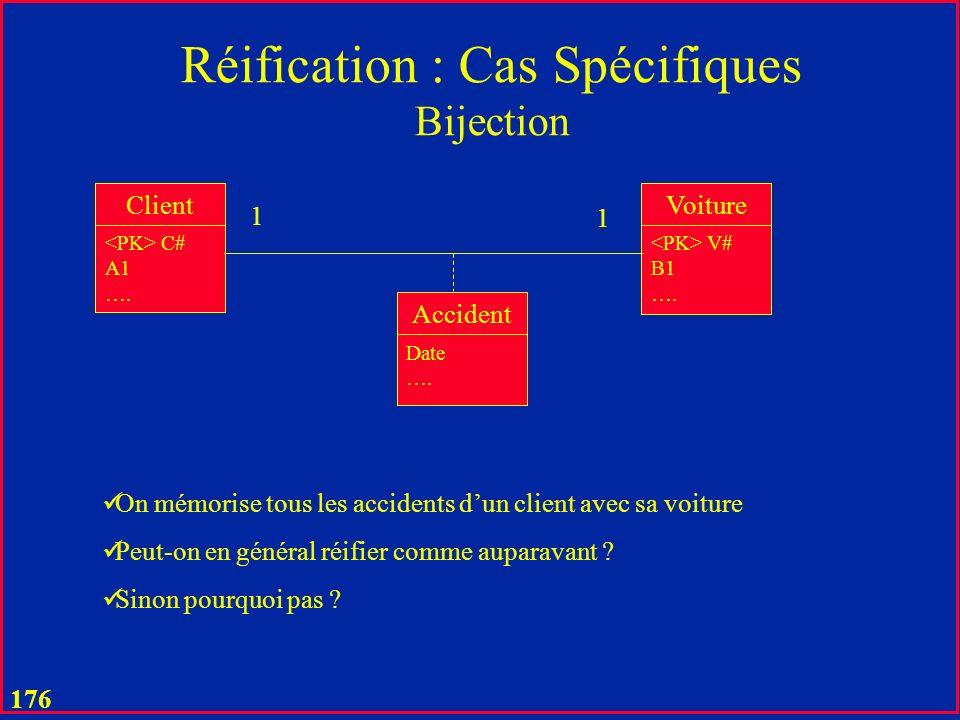 175 Réification : Cas Spécifiques Bijection Mari M# A1 ….