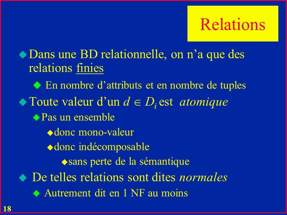 17 Relations u D i ; i = 1,2..n des ensembles dits domaines u Une relation R est un sous-ensemble de produit cartésien: R D i,1 x D i,2...