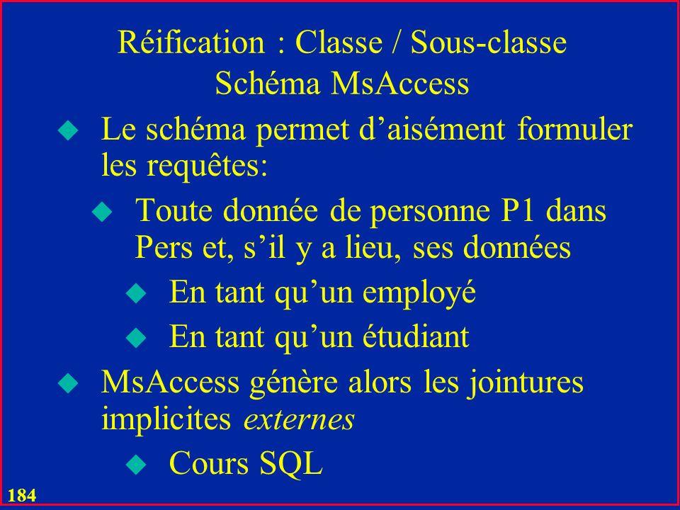 183 Réification : Classe / Sous-classe Schéma MsAccess
