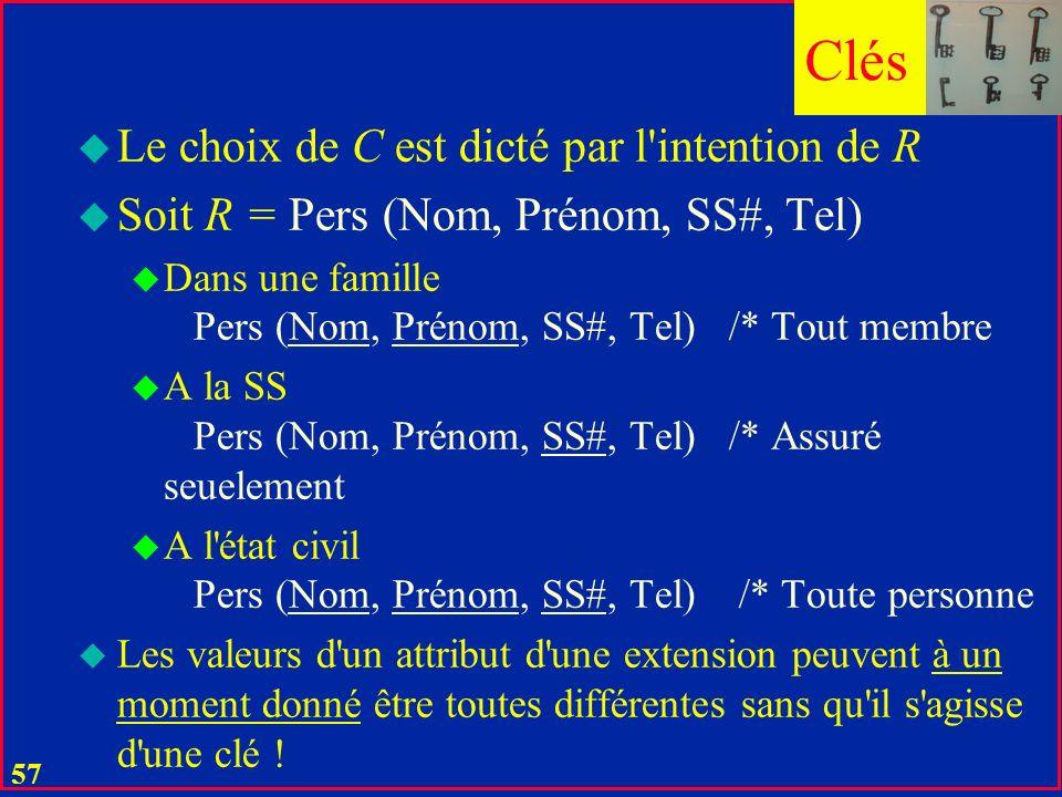 56 u Dans toute relation R il existe une combinaison C d attributs dite clé telle que u Dans tout tuple t d intention de R, la valeur C(t) identifie t, u Il n y a pas de sous-combinaison de C avec cette propriété u Démontrez cette assertion .