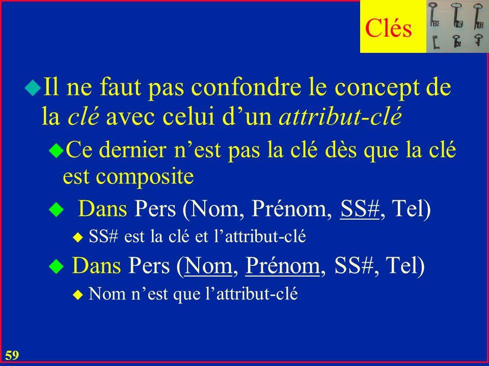 58 u C atomique consiste dun attribut u C composite en contient plusieurs u Tout attribut dune clé est dit attribut-clé u Tout autre attribut est un attribut non-clé u Cest une fonction de toute clé de la table u Cette propriété est la base dune définition du concept de la clé Clés