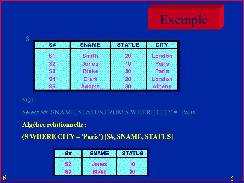 5 Base de données relationnelle Fichier =tableourelation Donnée =ligneouattributatomique Opérations = transformations de tables en unetable Opération relationnelle
