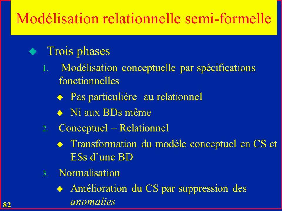 81 Modélisation relationnelle u Méthodes « grand-public » semi-formelles u ER u ERG u Merise… u UML u Le résultat peut être optimal u Méthode formelle u Un résultat optimal garanti