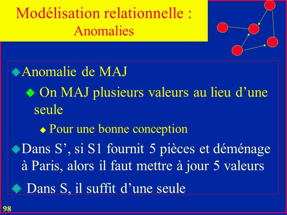 97 u Enfin, supposons que lon conçoit au lieu de S trois tables S1 (S#, Sname), S2 (S#, City), S3 (S#, Status) u On insère S1 trois fois de trop, par rapport à S u Trop de tables conduit à lanomalie aussi Modélisation relationnelle : Anomalies