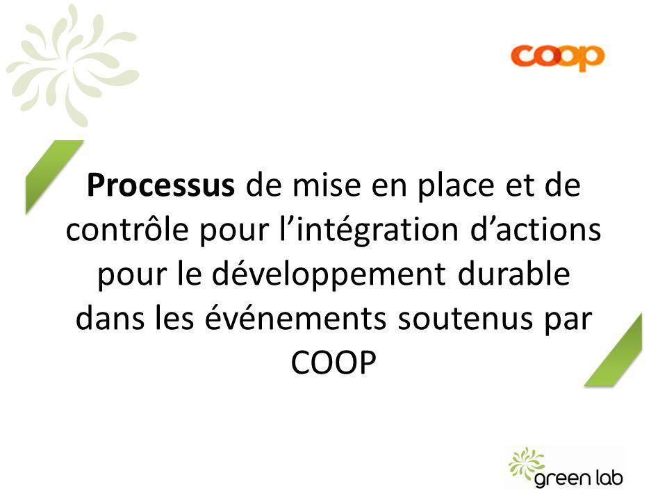 Processus de mise en place et de contrôle pour lintégration dactions pour le développement durable dans les événements soutenus par COOP