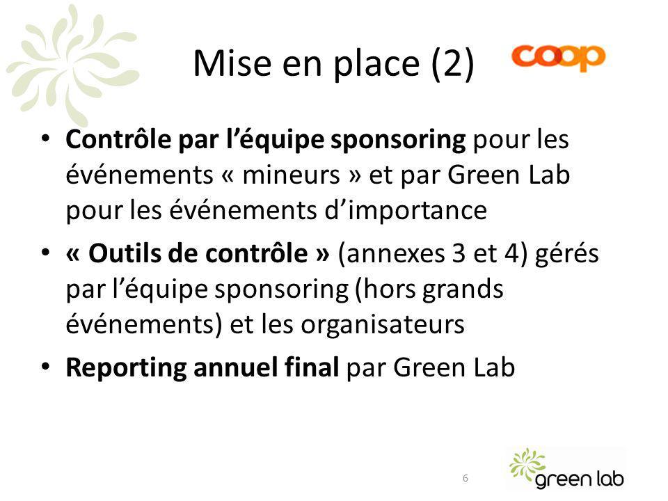 Mise en place (2) Contrôle par léquipe sponsoring pour les événements « mineurs » et par Green Lab pour les événements dimportance « Outils de contrôle » (annexes 3 et 4) gérés par léquipe sponsoring (hors grands événements) et les organisateurs Reporting annuel final par Green Lab 6