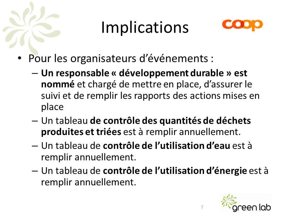 Implications (2) Les organisateurs seront également appelés a améliorer leur stratégie DD dannée en année en ajoutant de nouvelles actions.