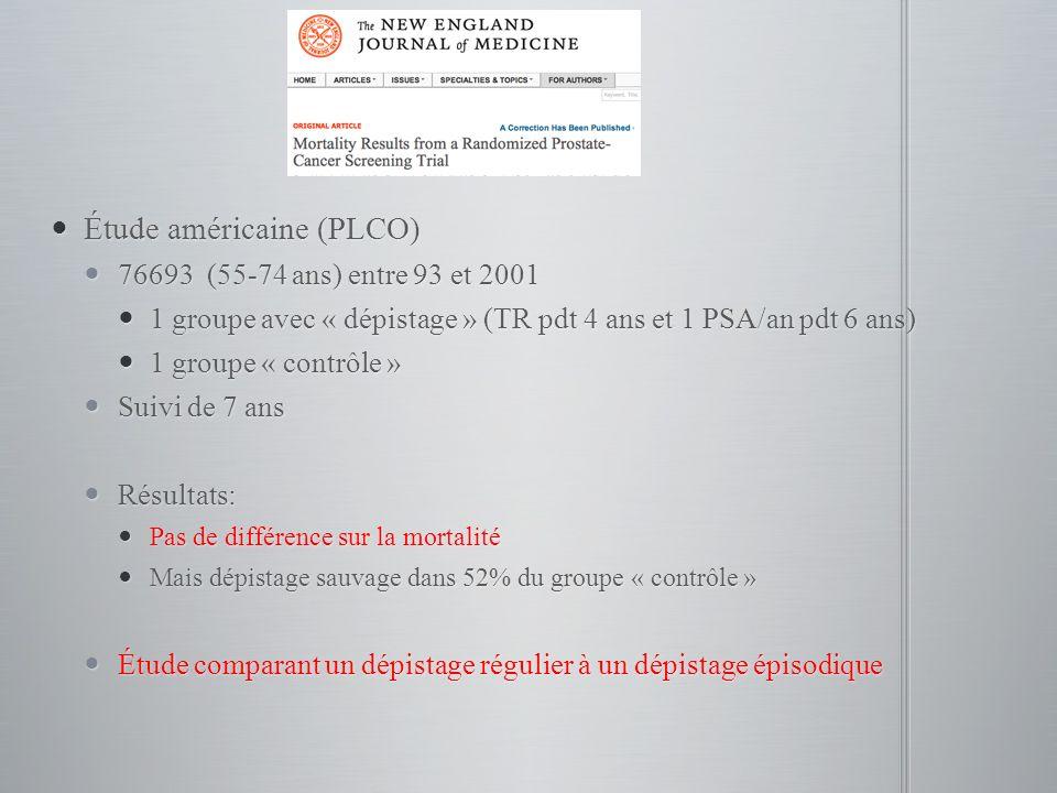 Étude européenne (ERSPC) Étude européenne (ERSPC) 182 000 patients (55-69 ans) 182 000 patients (55-69 ans) 1 groupe avec « dépistage » (1 PSA/ 4 ans) 1 groupe avec « dépistage » (1 PSA/ 4 ans) 1 groupe « contrôle » 1 groupe « contrôle » Suivi de 9 ans Suivi de 9 ans Résultats: Résultats: Réduction de 20% de la mortalité lié au cancer Réduction de 20% de la mortalité lié au cancer Réduction de 41% des tumeurs avec métastases osseuses Réduction de 41% des tumeurs avec métastases osseuses Donc: Il existe un impact du dépistage sur la mortalité spécifique du cancer de prostate (entre 55 et 69 ans)