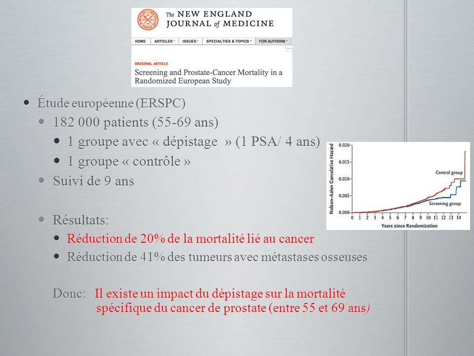 Groupes de médecins Groupes de médecins Épidémiologistes …..