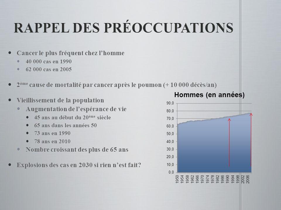 Conférence de consensus.: Le dépistage du cancer localisé de la prostate.