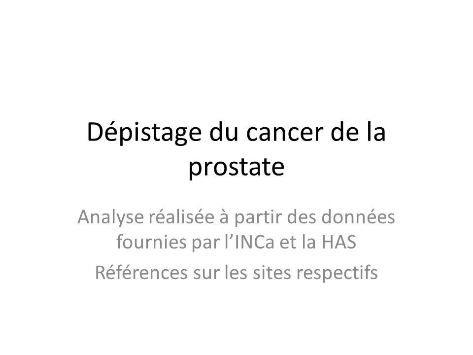 Dépistage du cancer de la prostate Analyse réalisée à partir des données fournies par lINCa et la HAS Références sur les sites respectifs