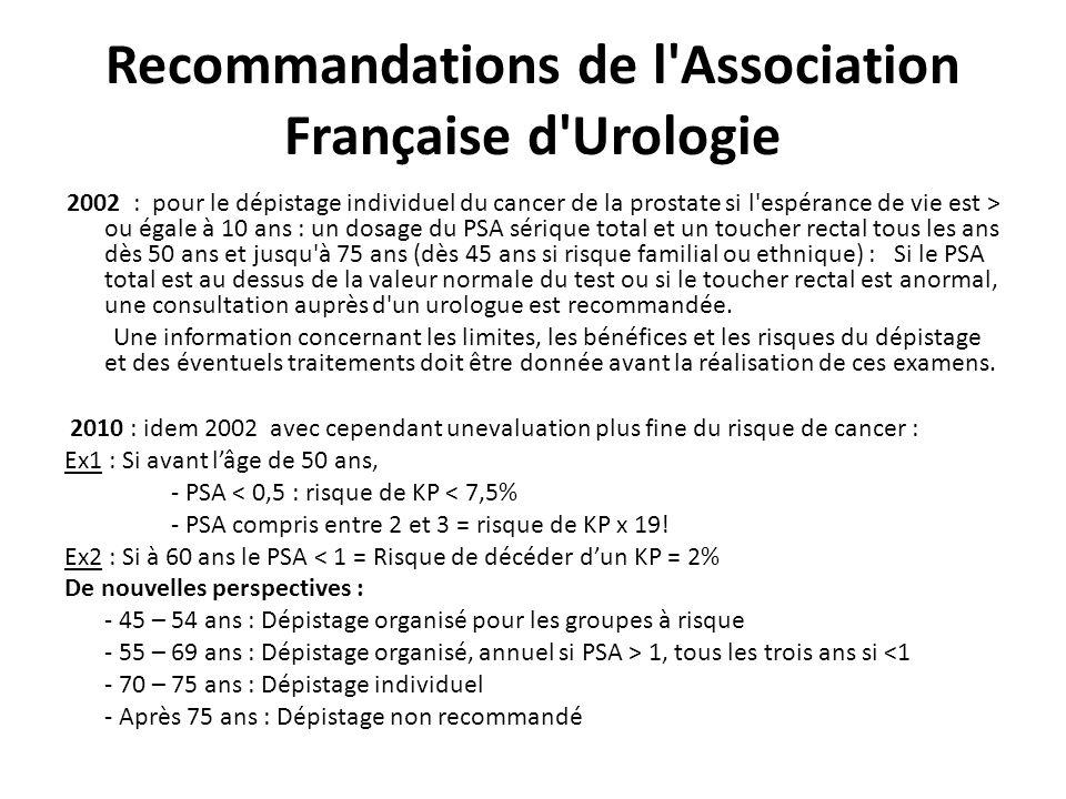 Recommandations de l'Association Française d'Urologie 2002 : pour le dépistage individuel du cancer de la prostate si l'espérance de vie est > ou égal