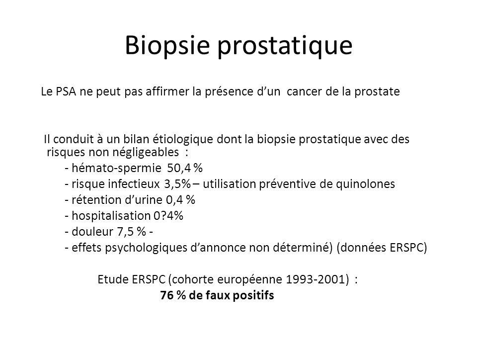 Biopsie prostatique Le PSA ne peut pas affirmer la présence dun cancer de la prostate Il conduit à un bilan étiologique dont la biopsie prostatique av