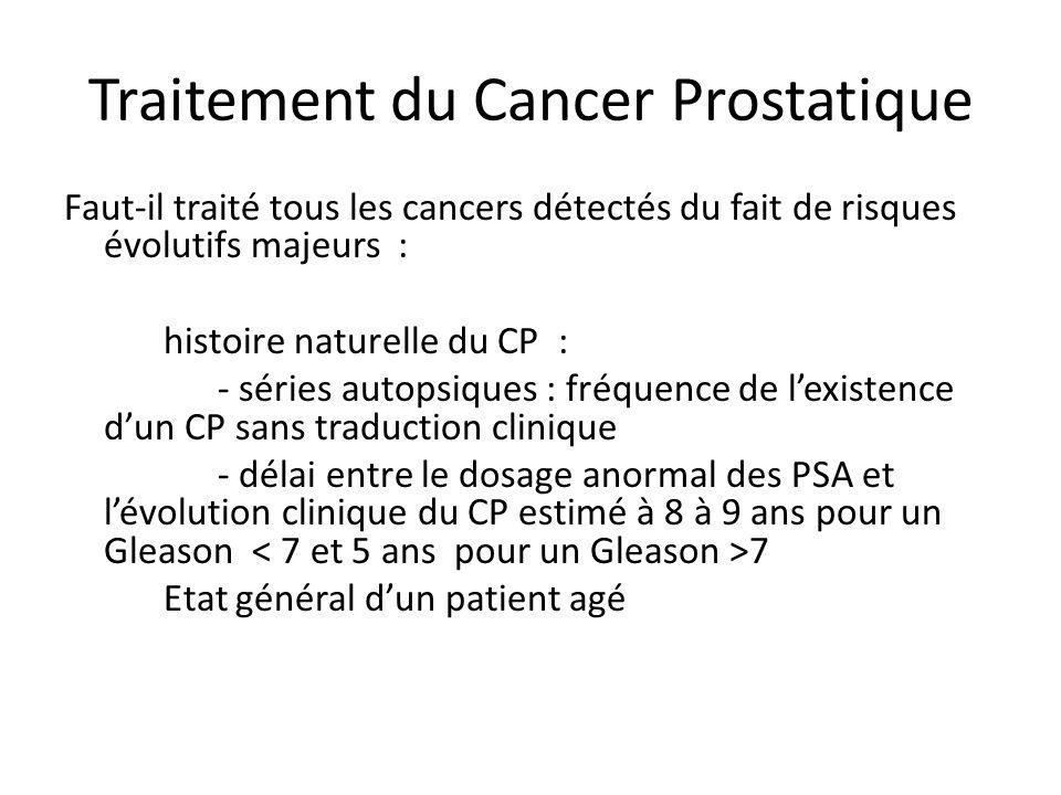 Traitement du Cancer Prostatique Faut-il traité tous les cancers détectés du fait de risques évolutifs majeurs : histoire naturelle du CP : - séries a