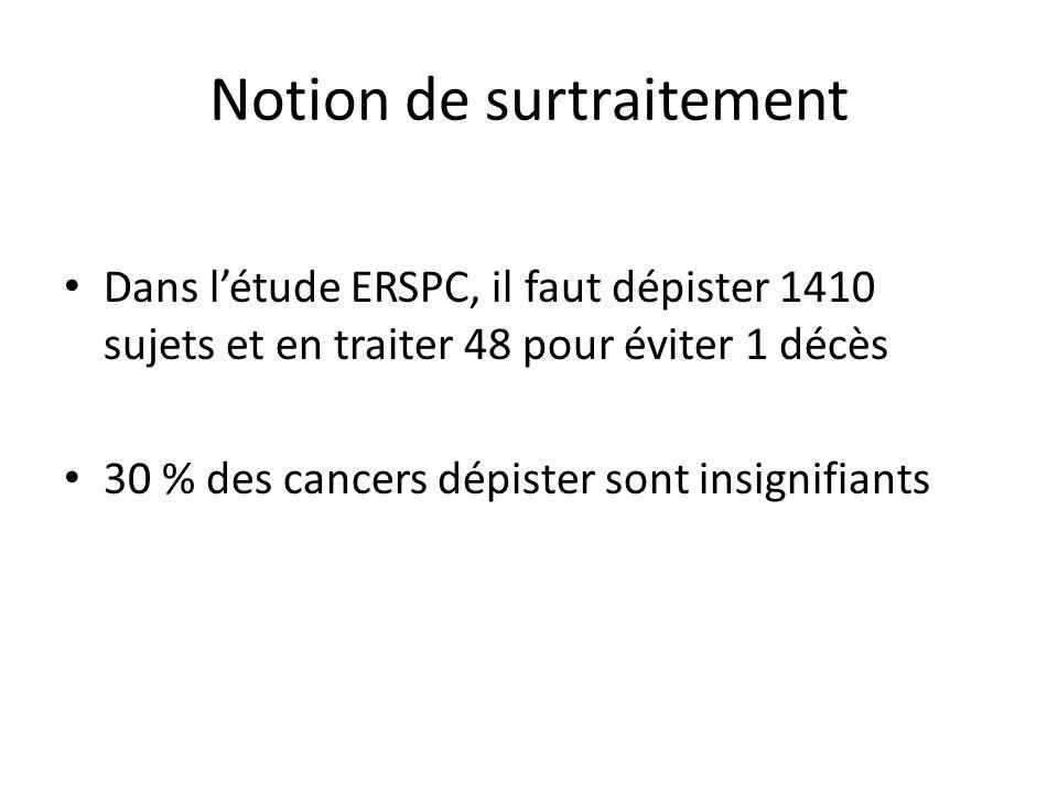 Notion de surtraitement Dans létude ERSPC, il faut dépister 1410 sujets et en traiter 48 pour éviter 1 décès 30 % des cancers dépister sont insignifia