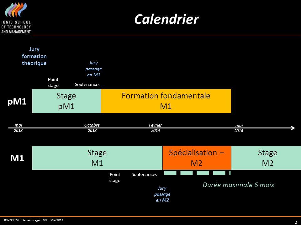 IONIS STM – Départ stage – M2 – Mai 2013 2 Calendrier Stage pM1 Stage M1 Formation fondamentale M1 Spécialisation – M2 Stage M2 mai 2013 Octobre 2013