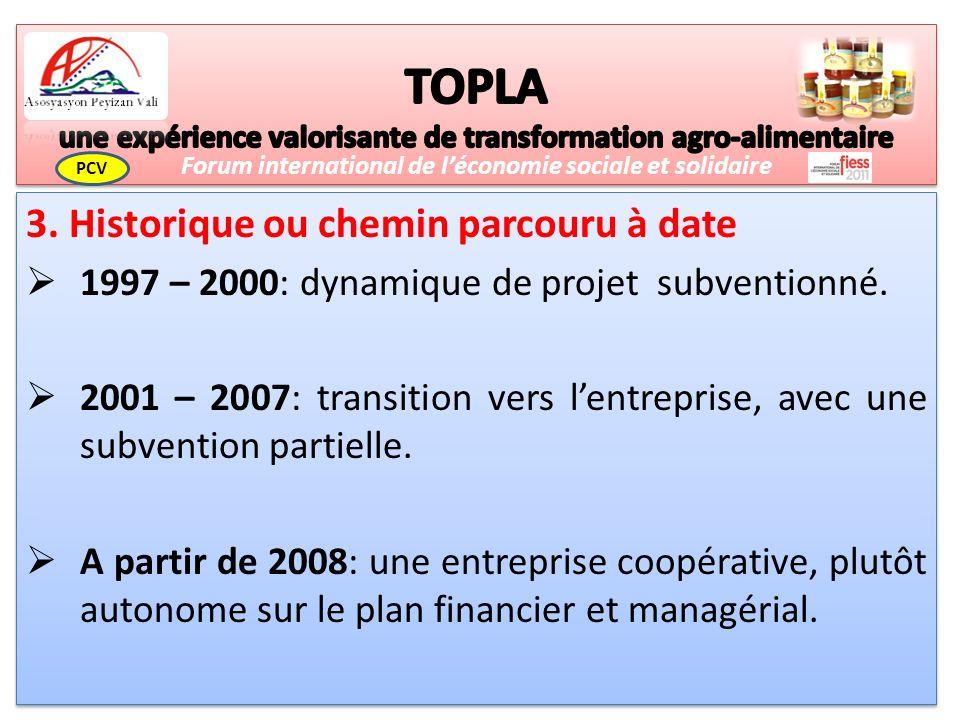 3. Historique ou chemin parcouru à date 1997 – 2000: dynamique de projet subventionné.