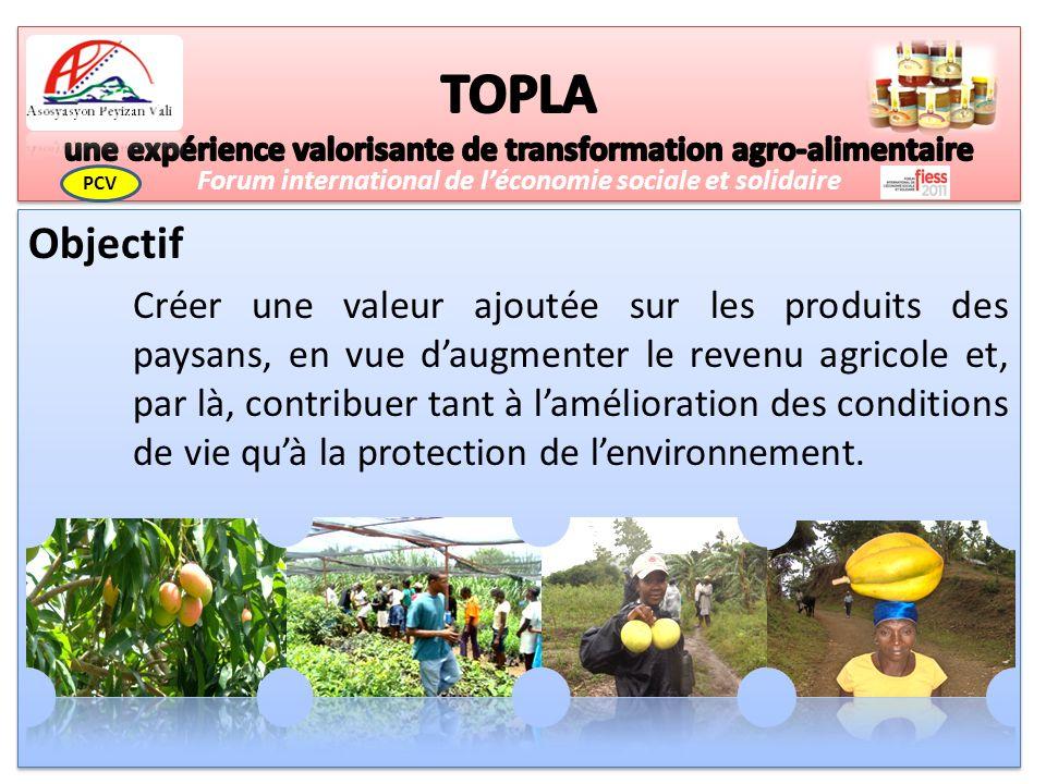 Objectif Créer une valeur ajoutée sur les produits des paysans, en vue daugmenter le revenu agricole et, par là, contribuer tant à lamélioration des conditions de vie quà la protection de lenvironnement.