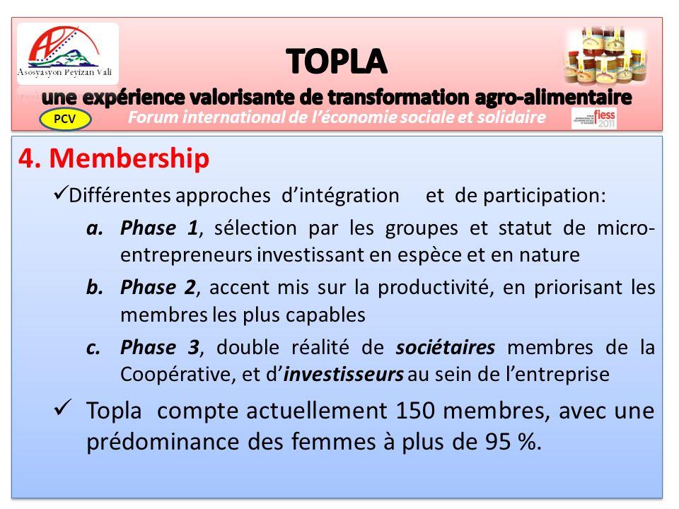 4. Membership Différentes approches dintégration et de participation: a.Phase 1, sélection par les groupes et statut de micro- entrepreneurs investiss