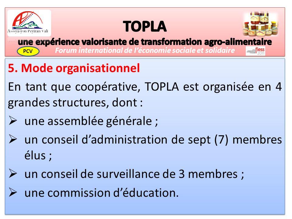 5. Mode organisationnel En tant que coopérative, TOPLA est organisée en 4 grandes structures, dont : une assemblée générale ; un conseil dadministrati