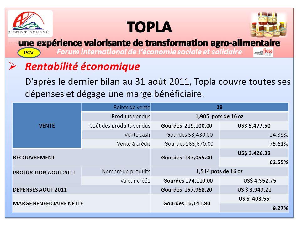 Rentabilité économique Daprès le dernier bilan au 31 août 2011, Topla couvre toutes ses dépenses et dégage une marge bénéficiaire.