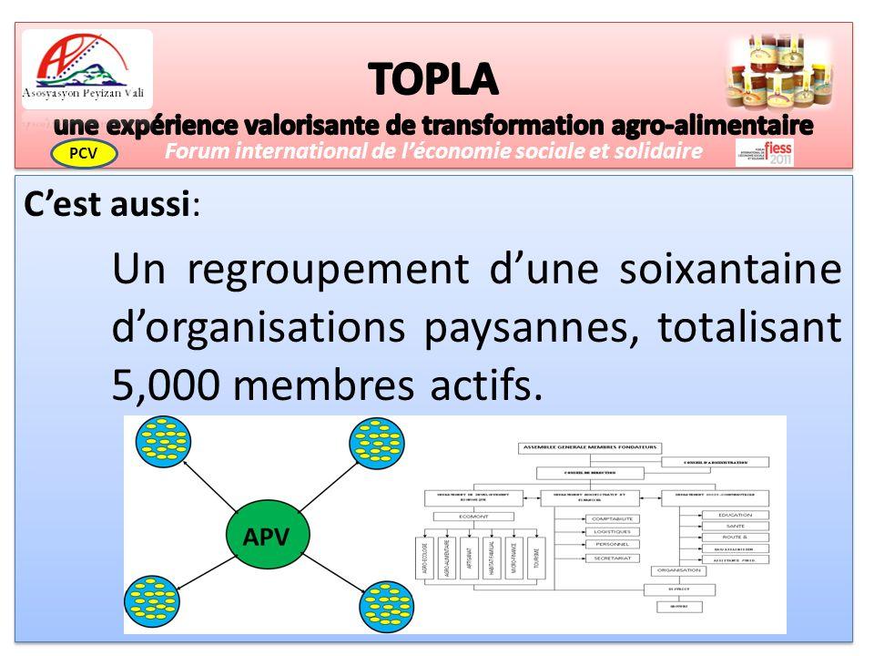 Cest aussi: Un regroupement dune soixantaine dorganisations paysannes, totalisant 5,000 membres actifs.