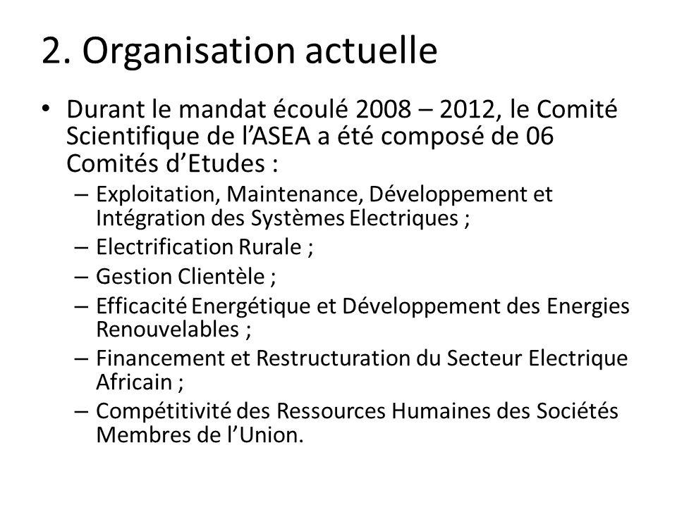 2. Organisation actuelle Durant le mandat écoulé 2008 – 2012, le Comité Scientifique de lASEA a été composé de 06 Comités dEtudes : – Exploitation, Ma