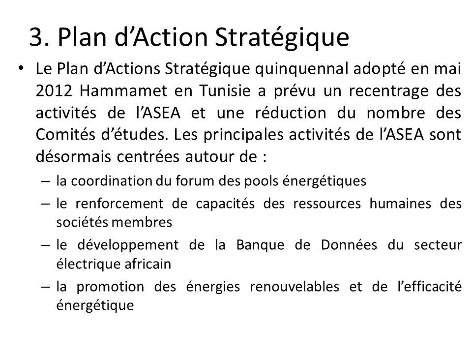 3. Plan dAction Stratégique Le Plan dActions Stratégique quinquennal adopté en mai 2012 Hammamet en Tunisie a prévu un recentrage des activités de lAS
