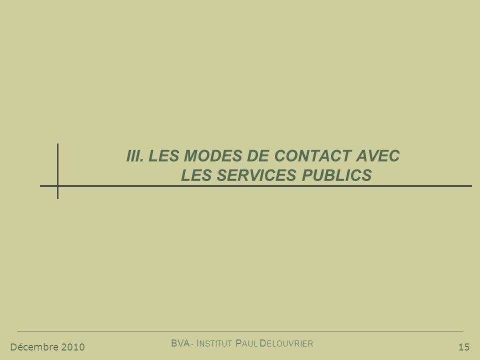 Décembre 2010 BVA - I NSTITUT P AUL D ELOUVRIER 15 III. LES MODES DE CONTACT AVEC LES SERVICES PUBLICS
