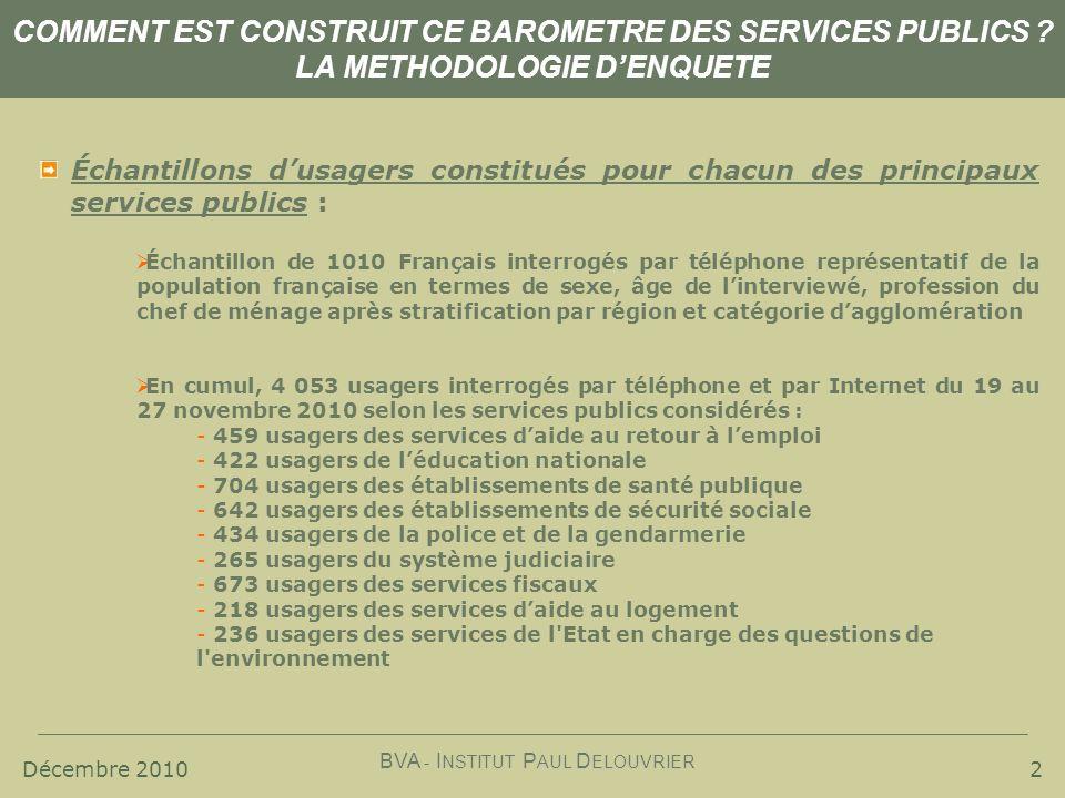 Décembre 2010 BVA - I NSTITUT P AUL D ELOUVRIER 2 COMMENT EST CONSTRUIT CE BAROMETRE DES SERVICES PUBLICS ? LA METHODOLOGIE DENQUETE Échantillons dusa