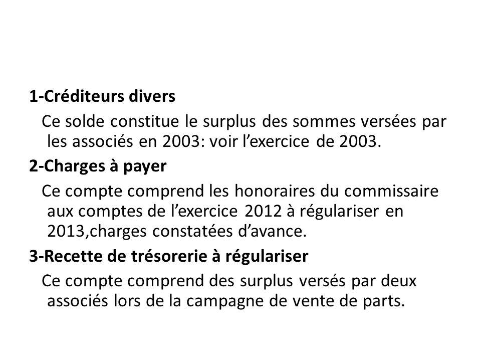 1-Créditeurs divers Ce solde constitue le surplus des sommes versées par les associés en 2003: voir lexercice de 2003.