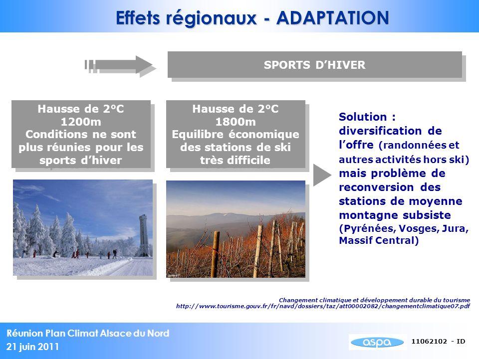 Réunion Plan Climat Alsace du Nord 21 juin 2011 11062102 - ID Effets régionaux - ADAPTATION SPORTS DHIVER Hausse de 2°C 1200m Conditions ne sont plus