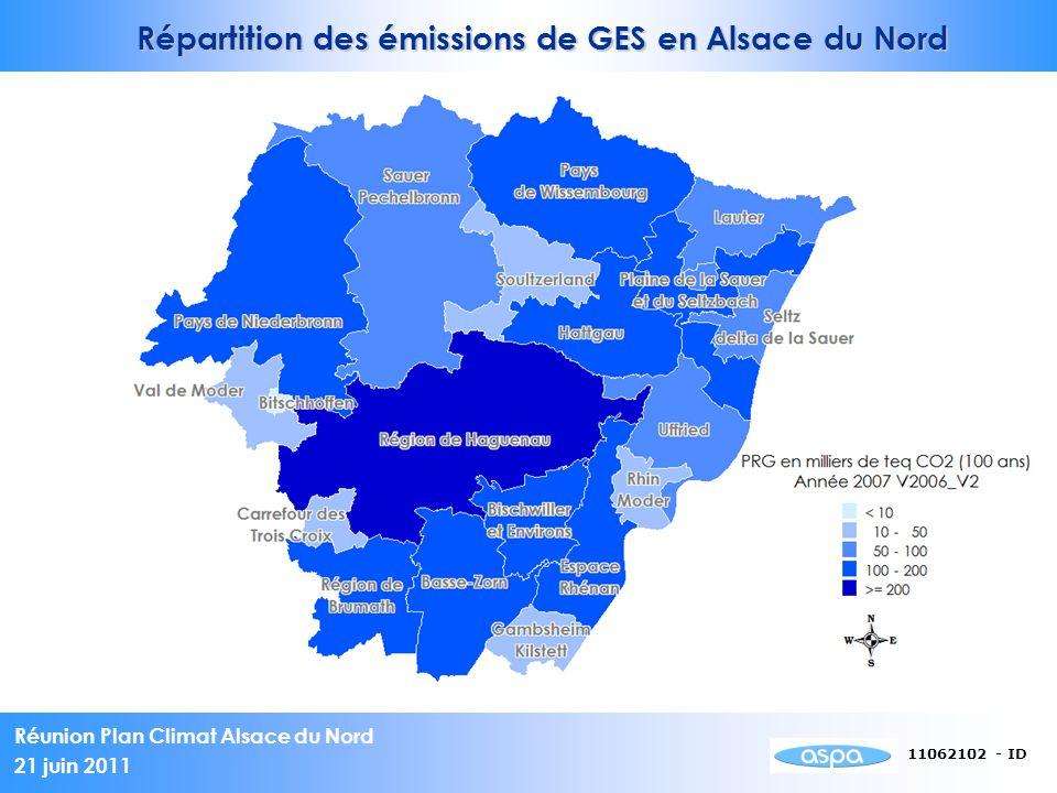 Réunion Plan Climat Alsace du Nord 21 juin 2011 11062102 - ID Répartition des émissions de GES en Alsace du Nord