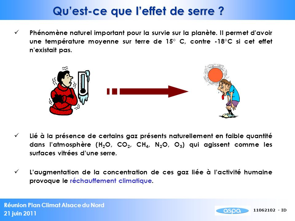 Réunion Plan Climat Alsace du Nord 21 juin 2011 11062102 - ID Mécanisme de leffet de serre GES échauffement notion de Pouvoir de Réchauffement Global (PRG) GazCO 2 CH 4 N2ON2OHFCPFCSF 6 PRG (à 100 ans) 121310 140 à 11700 6500 à 9200 23900