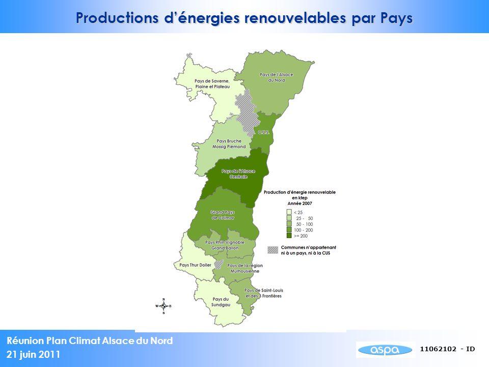 Réunion Plan Climat Alsace du Nord 21 juin 2011 11062102 - ID Productions dénergies renouvelables par Pays