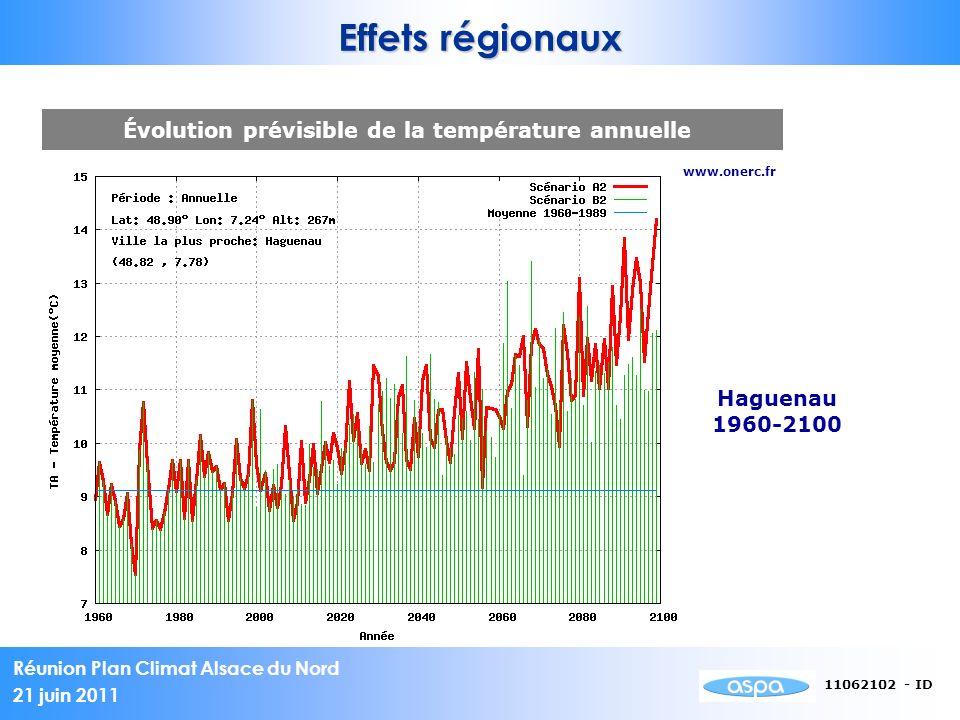 Réunion Plan Climat Alsace du Nord 21 juin 2011 11062102 - ID www.onerc.fr Évolution prévisible de la température annuelle Haguenau 1960-2100 Effets r