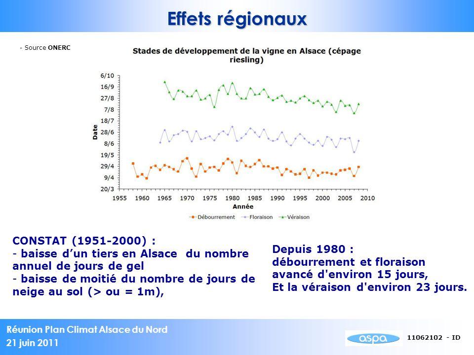 Réunion Plan Climat Alsace du Nord 21 juin 2011 11062102 - ID Depuis 1980 : débourrement et floraison avancé d'environ 15 jours, Et la véraison d'envi