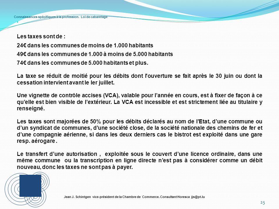 Connaissances spécifiques à la profession. Loi de cabaretage 25 Jean J. Schintgen vice-président de la Chambre de Commerce. Consultant Horesca jjs@pt.